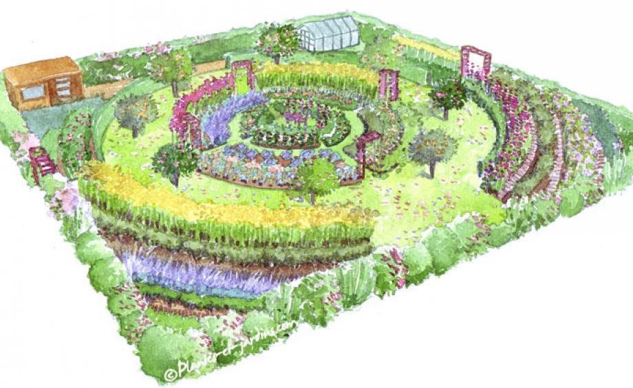 Idee Amenagement Jardin Deco Jardin Gamm Vert