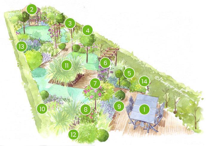 Le jardin long et troit le magazine gamm vert for Jardin etroit long