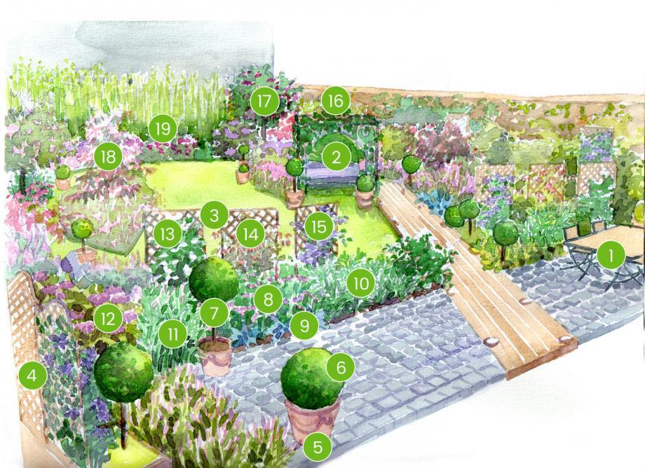 Le jardin clos le magazine gamm vert for Jardin clos