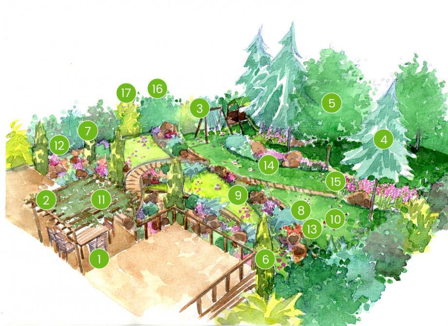 Le jardin en pente le magazine gamm vert - Creer son jardin en 3d gratuit ...